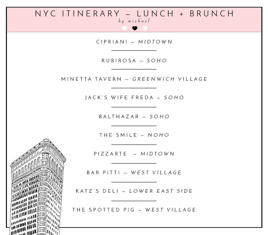 hot spots in new york city by the skinny confidential